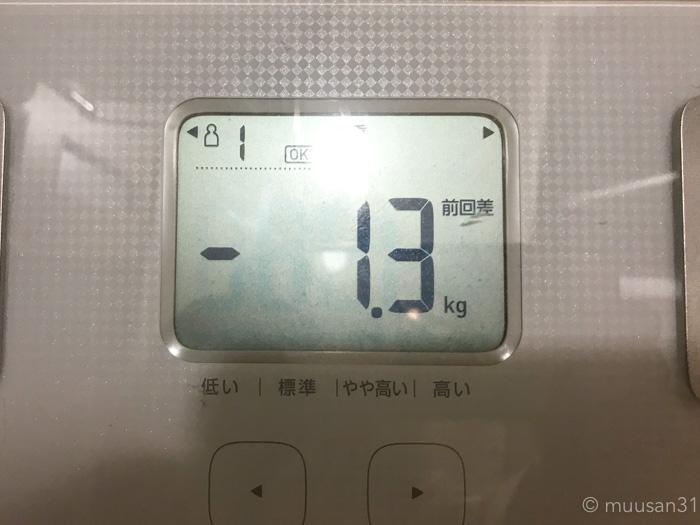 体重を3週間後に測ってみた