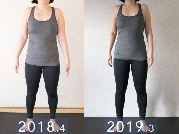 ヨガを続けて、体の変化